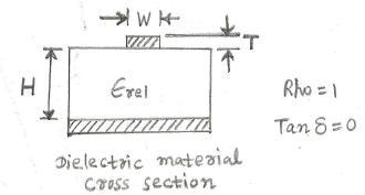 dielectric material cross section