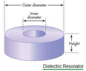 dielectric resonator