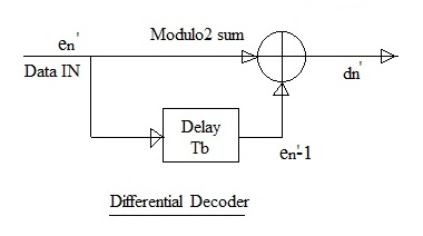 differential decoder