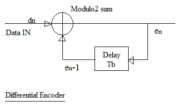 differential encoder