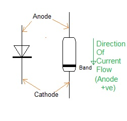 diode tutorial