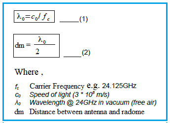 distance between antenna and radome