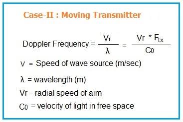 doppler frequency for moving transmitter case