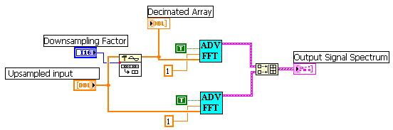 downsample labview vi block diagram