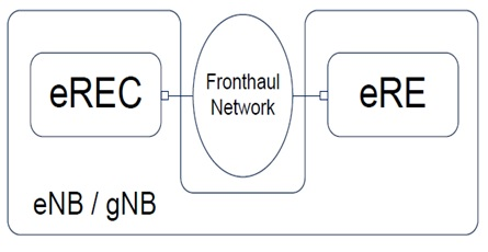 eCPRI fronthaul connection