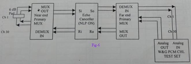 fig6-echo canceller ERLE measurement1