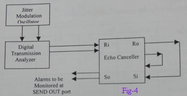 fig4-echo canceller jitter test1