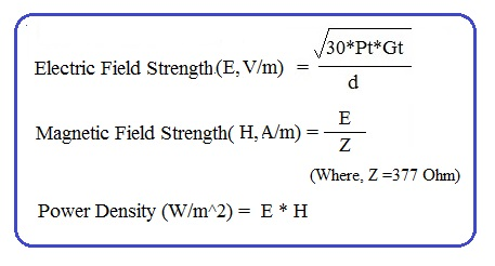 electric magnetic field strength formula