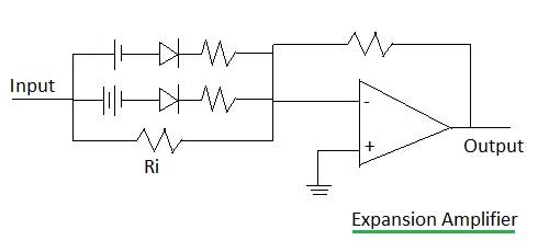 expansion amplifier