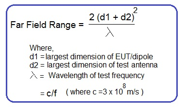 far field range formula