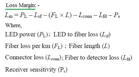 fiber loss margin formula