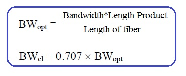 fiber optical bandwidth and electrical bandwidth formula