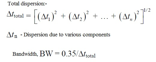 fiber total dispersion and bandwidth formula