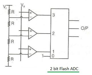 And Gate Circuit Diagram further litude Average Detector in addition Circuit Diagram Of A Series Type Ohmmeter likewise Marine Isolation Transformers besides Video Over Twisted Wire Diagram. on what is the difference between wiring diagram and schematic