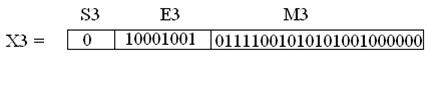 floating point fig12