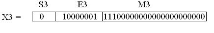 floating point fig20