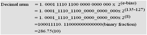 floating point fig8