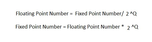floating point vs fixed point converter equation