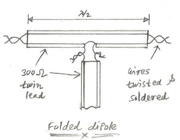 folded dipole antenna