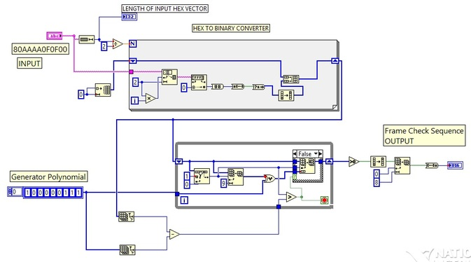 FCS labview vi block diagram