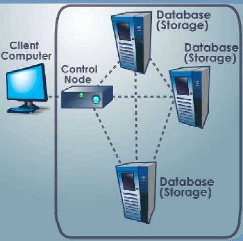 how does cloud storage work