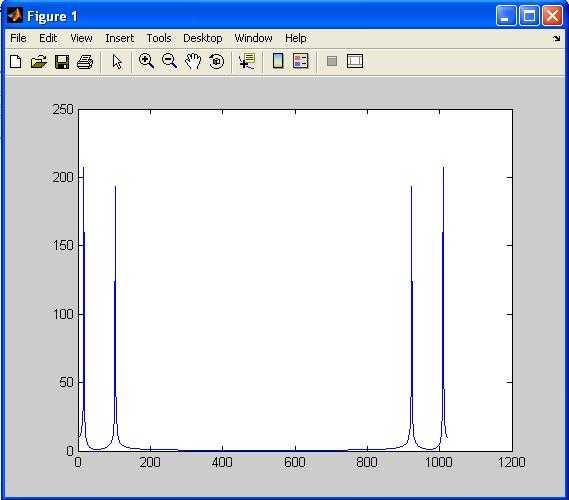 input fir filter