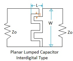 interdigital capacitor