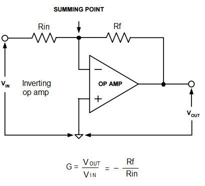 inverting amplifier Op-amp
