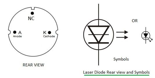 led vs laser diode