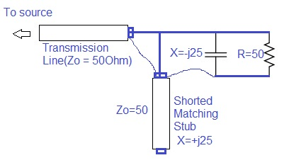 stub impedance matching device