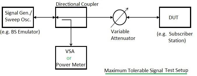 maximum tolerable signal test setup