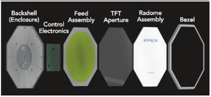 metamaterial antennas