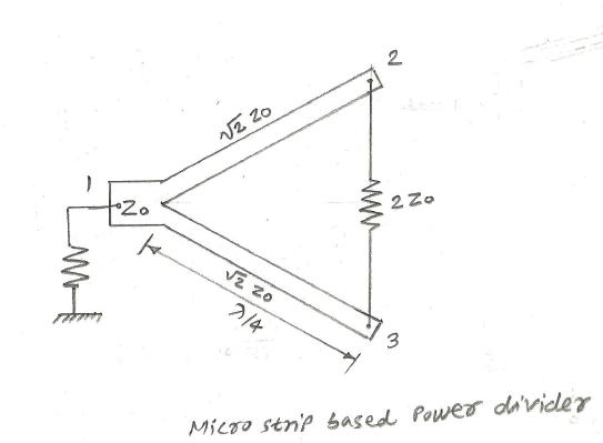 microstrip power divider