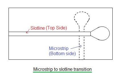 microstrip to slotline transition