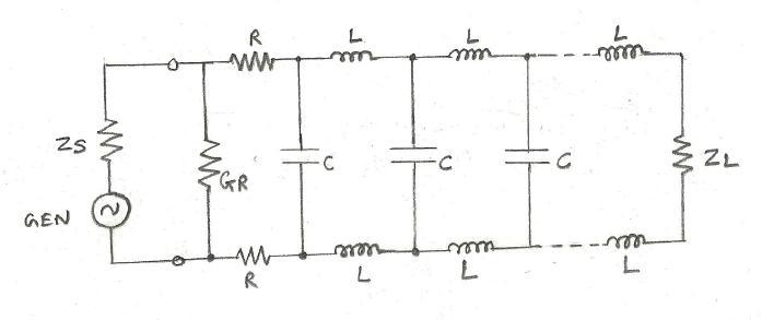 microwave transmission line