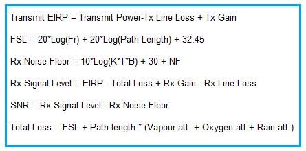 millimeter wave link budget formula