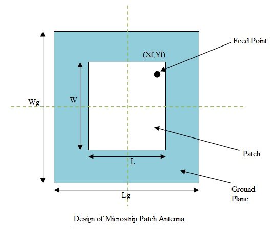 mobile microstrip patch antenna