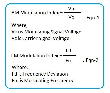 modulation index calculator formula