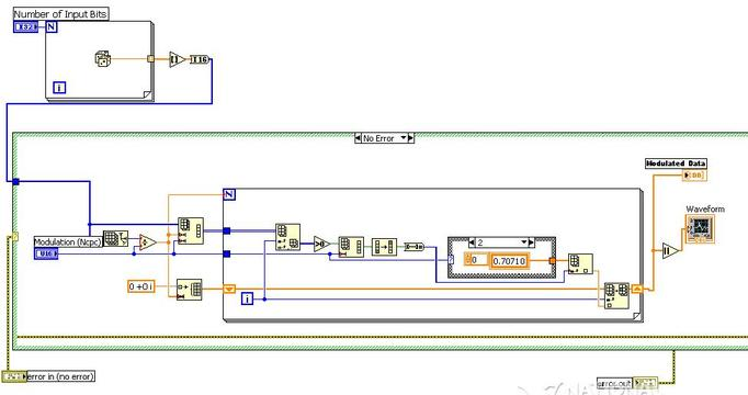 modulator labview vi block diagram