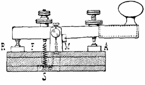 morse code telegraph