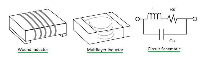 multilayer inductor