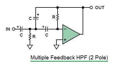 multiple feedback filter high pass type
