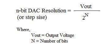 n-bit DAC resolution formula, equation