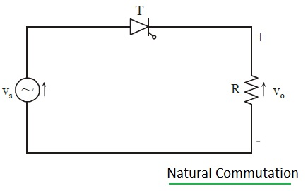 natural commutation circuit