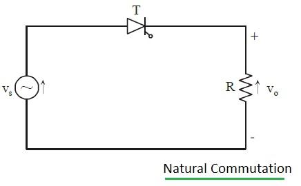 natural commutation circuit
