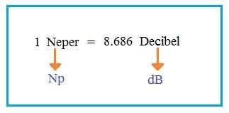 neper to dB conversion formula