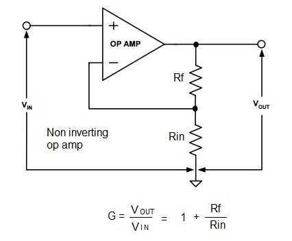 non-inverting amplifier op-amp
