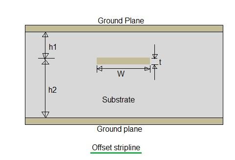 offset stripline