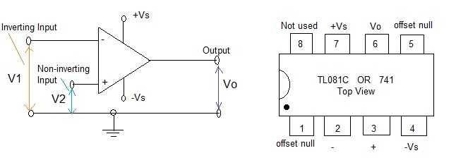 op-amp,operational amplifier