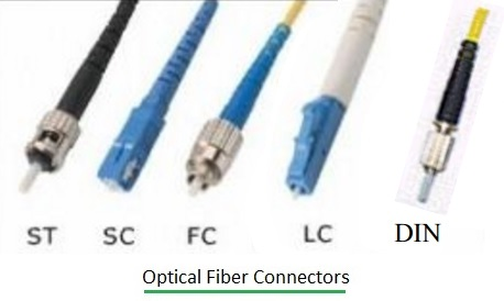 optical fiber connectors-FC,SC,ST,LC,DIN